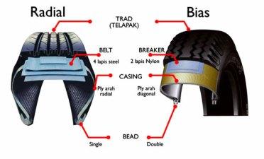 contoh ban bias dan ban radial