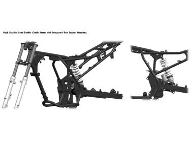 Modifikasi Motor Anak Bangsa: Tipe Tipe Rangka Sepeda Motor