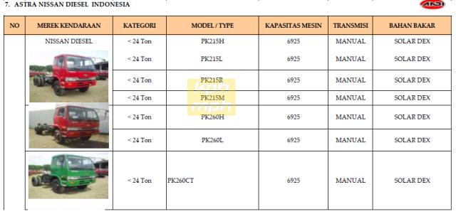 kphmph.wordpress.com-mobil-produksi-indonesia-10