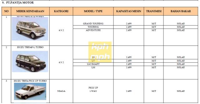 kphmph.wordpress.com-mobil-produksi-indonesia-13