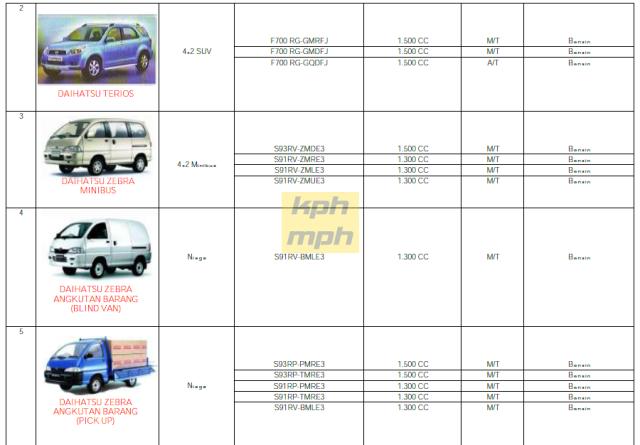 kphmph.wordpress.com-mobil-produksi-indonesia-17