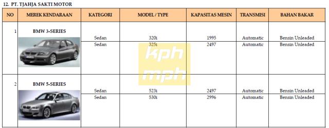 kphmph.wordpress.com-mobil-produksi-indonesia-22