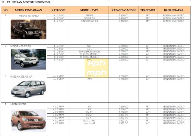 kphmph.wordpress.com-mobil-produksi-indonesia-23