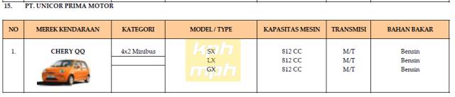 kphmph.wordpress.com-mobil-produksi-indonesia-25