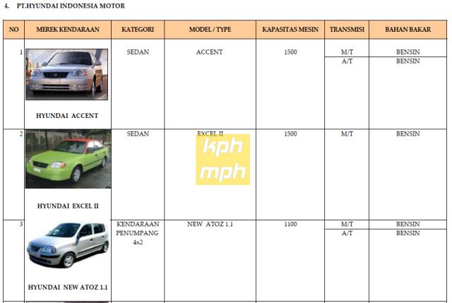 kphmph.wordpress.com-mobil-produksi-indonesia-6