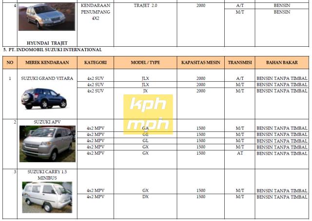 kphmph.wordpress.com-mobil-produksi-indonesia-7