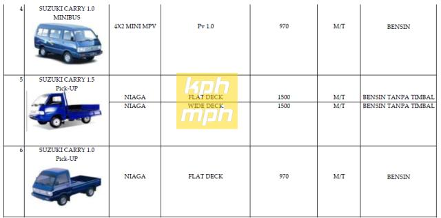 kphmph.wordpress.com-mobil-produksi-indonesia-8