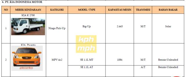 kphmph.wordpress.com-mobil-produksi-indonesia-9