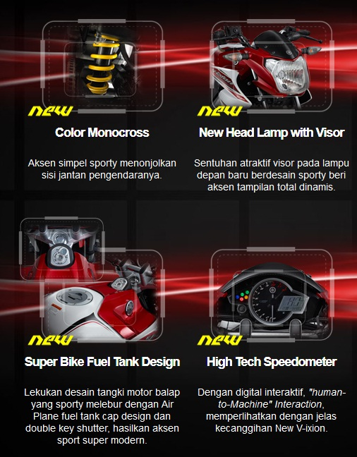 kphmph.wordpress.com-spesifikasi-resmi-yamaha-new-v-ixion-lightning-overvies-tech1