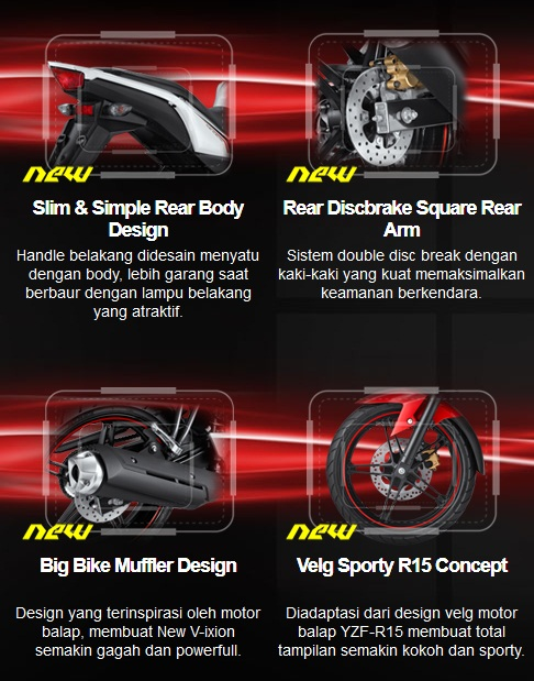 kphmph.wordpress.com-spesifikasi-resmi-yamaha-new-v-ixion-lightning-overvies-tech2