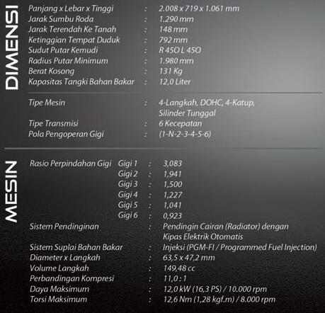 kphmph.wordpress.com-spesifikasi-spek1-cb150r-2013