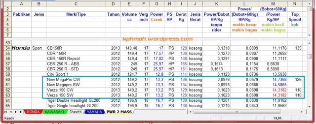 kphmph-power-to-weight-honda-sport-AHM