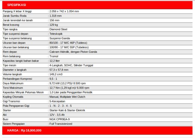 kphmph-spesifikasi-honda verza 150 versi AHM