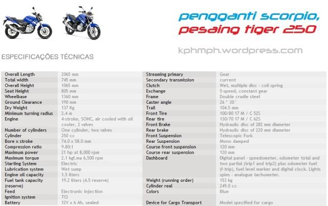 spesifikasi yamaha fazer 250cc 2013 pengganti scorpio kphmph